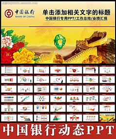 中国银行信用卡PPT