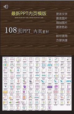 108个PPT图表表格打包下载