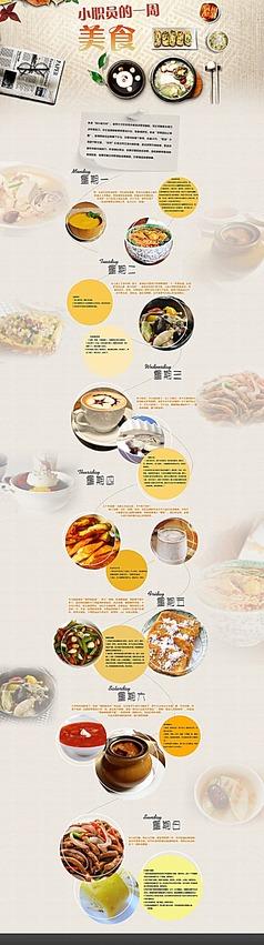 小职员的一周美食网页设计