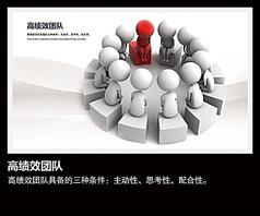 企业高绩效团队挂图设计
