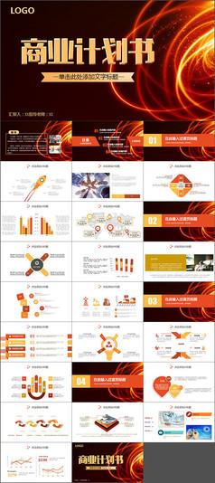 商业计划书网站融资创业PPT模板