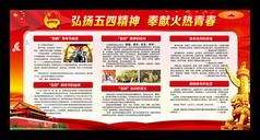 五四青年节宣传栏展板设计