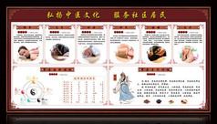 中医文化展板模板设计