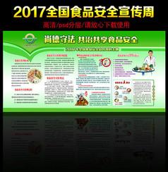 食品安全周宣传栏