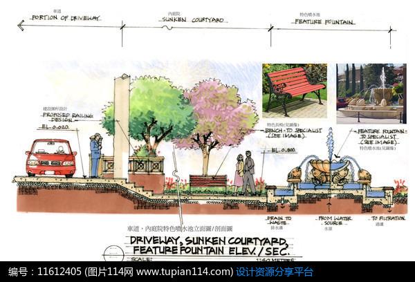 相关素材 特色庭院喷水池剖面景观立面效果图手绘立面手绘素材景观