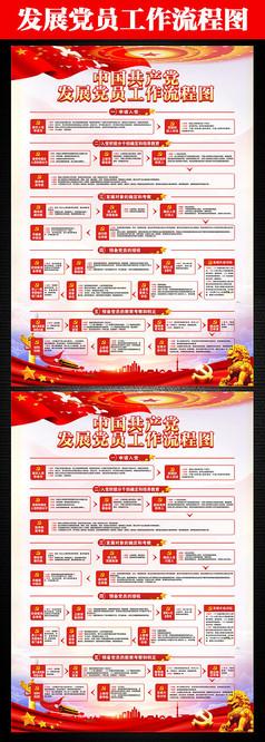 党建红色发展党员工作流程图