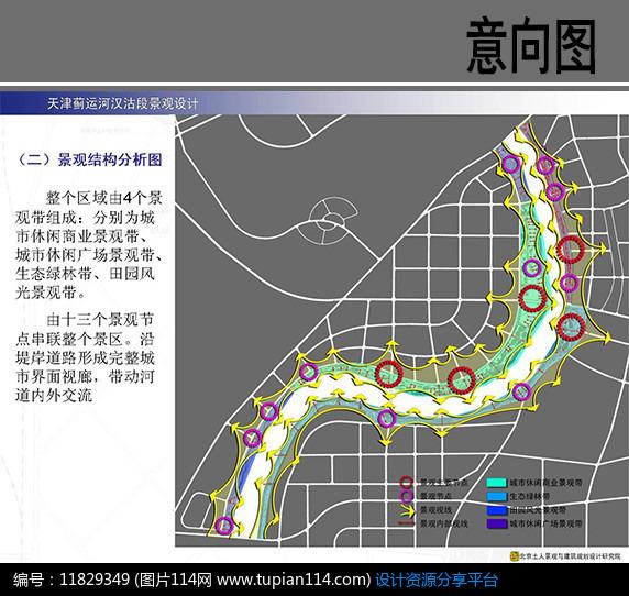 [原创] 蓟运河汉沽段景观结构分析图