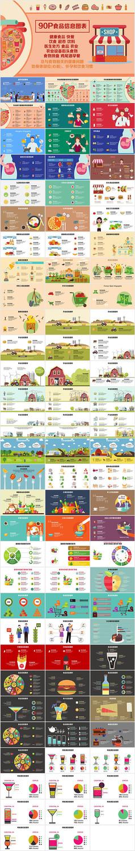食品饮食健康信息图表PPT