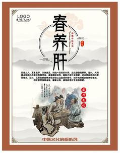 中医文化展板