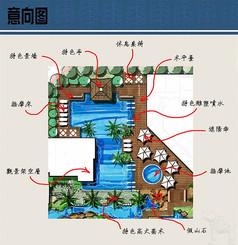 小区泳池景观设计平面