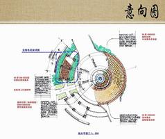 圆形广场局部平面图