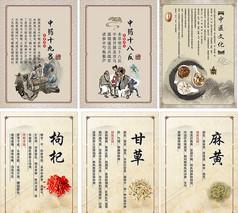 中医文化文化墙