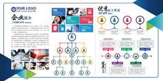 企业文化墙展板PSD矢量图