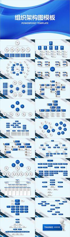 企业组织架构图PPT模板